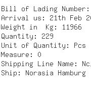 USA Importers of polyester fiber - China Container Line Ltd