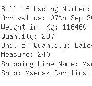 USA Importers of polyester staple fibre - E I Dupont De Nemours And Company