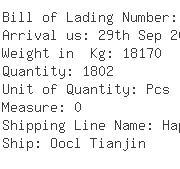 USA Importers of precious stone - Sunice Cargo Logistics Inc