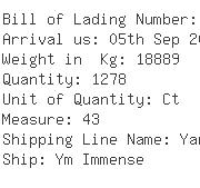 USA Importers of pvc vinyl - Lg Sourcing Inc