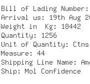 USA Importers of pvc vinyl - Lg Sourcinginc