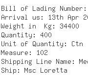 USA Importers of rack - Allegro International Service Inc