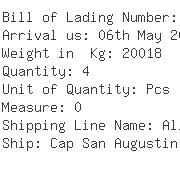 USA Importers of rack - Conti - Mar Inc