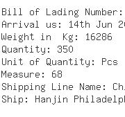 USA Importers of radial tire - China Manufacturers Alliance Llc