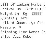 USA Importers of radio recorder - Csl Express Line