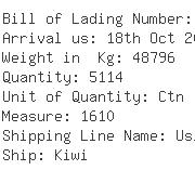 USA Importers of radio - Lnt Merchandising Company Llc