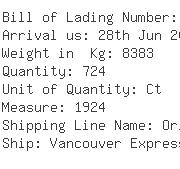 USA Importers of rayon - Cohesion Freight Usa Inc