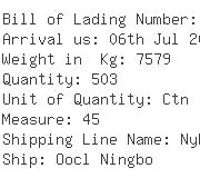 USA Importers of rayon - Nanix Express Int L Inc