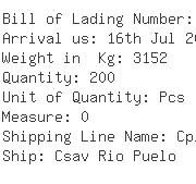 USA Importers of rear front - Kuehne Nagel Inc