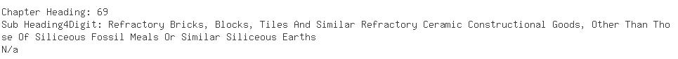 Indian Exporters of refractory - Orient Abrasives Ltd
