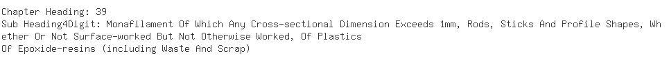 Indian Exporters of resins - Jayantilal J. Gandhi Chemicals P. Ltd