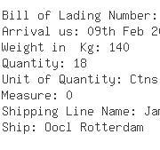 USA Importers of ribbon - Abb Inc Feeder Factory