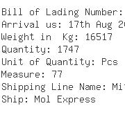 USA Importers of ribbon - Allied Transport System Usa Inc