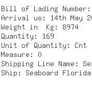 USA Importers of ribbon - Finotex Usa Corp