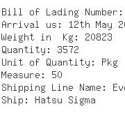 USA Importers of ring hook - American International Cargo
