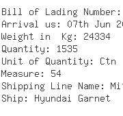 USA Importers of ring hook - Imperial Inter-freight Inc