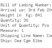 USA Importers of sandwich - New England Braiding Company