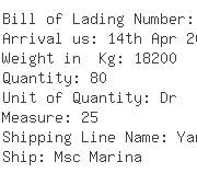 USA Importers of ship oil - Infineum Usa Lp