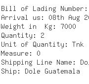 USA Importers of ship oil - Trans Nexus Logistics Ltd Co