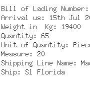 USA Importers of slab marble - Tacom Corp