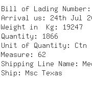 USA Importers of sock - Csl Express Line