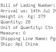 USA Importers of sock - Current Usa Inc