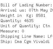USA Importers of sock - Leviton Manufacturing Co Inc