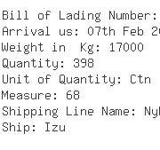 USA Importers of sock - Mi Kyung Kim