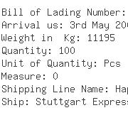 USA Importers of sodium cyanid - Phibrochem