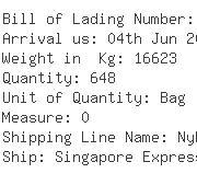 USA Importers of sodium nitrite sodium - Basf Corporation