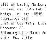 USA Importers of sodium nitrite sodium - Pht International Inc