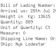 USA Importers of stainless steel wire - Advance Ocean Inc