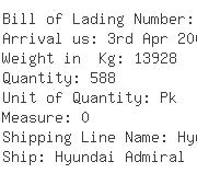 USA Importers of stainless steel wire - Leader Int L Express Corp