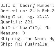USA Importers of stainless steel wire - Leader Intl Express Corp