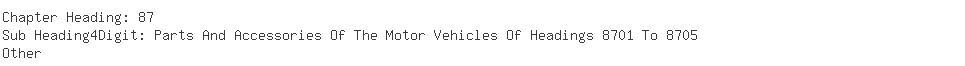 Indian Exporters of stamping - Honda Siel Cars India Ltd