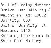 USA Importers of steel casting - Global Ocean Agency Lines Llc