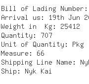 USA Importers of steel casting - Gramter Int L Usa Co Ltd