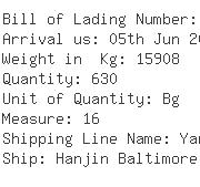 USA Importers of styrene - Channel Prime Alliance