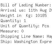 USA Importers of table base - Cincinnati Machine Llc