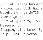 USA Importers of table base - Egl Ocean Line