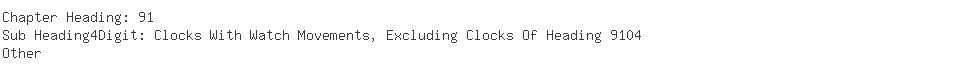 Indian Exporters of table clock - Blue Cross Laboratories Limited