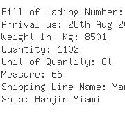 USA Importers of table clock - International Consolidation Express