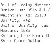 USA Importers of table glass - Link  &  Link Shipping North America