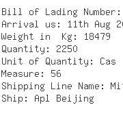 USA Importers of table glass - Lnt Merchandising Company Llc
