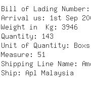 USA Importers of table lamp - Admiral Overseas Shipping Co Inc
