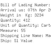 USA Importers of table lamp - Jas Forwarding Usa Inc