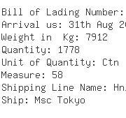 USA Importers of table lamp - Jimco Lamp Company