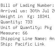 USA Importers of table light - King Freight Usa Inc