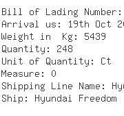 USA Importers of table - Abx Logistics Usa Inc