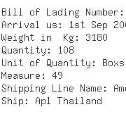 USA Importers of table - Admiral Overseas Shipping Co Inc